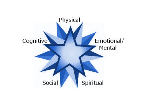 The Whole-Healthy-Person Star, and Relationships