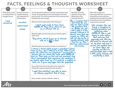 Facts-Feelings-Thoughts Worksheet Exampl