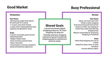 Good Market Goals.png
