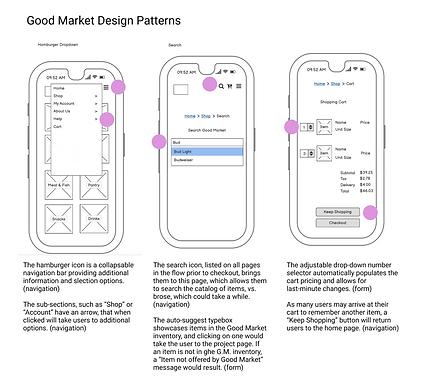 good market design patterns.png