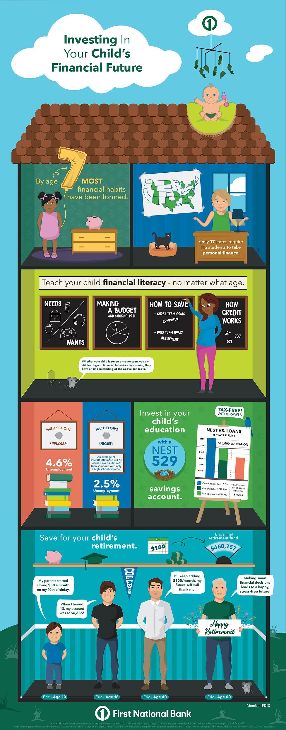 Investing-Child-Infograph-01.jpg