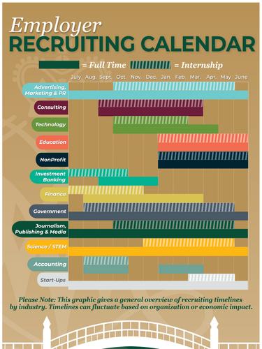 Recruiter Calendar POSTER_288x.png