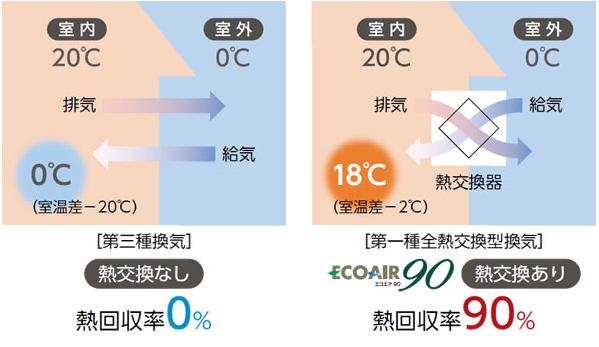 熱換気システム2.png