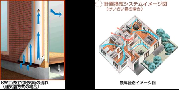 熱交換換気システム.png