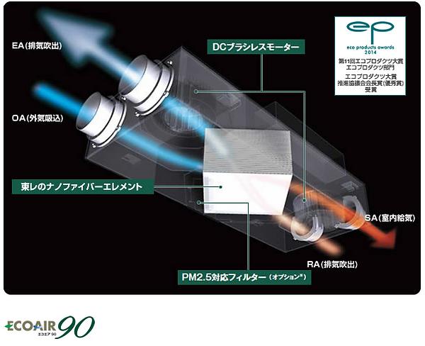 熱換気システム1.png