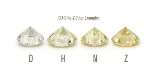 GIA diamond color, gia color scale