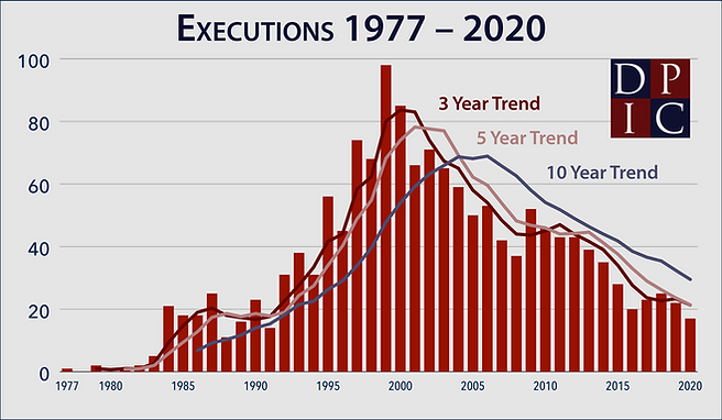ExecutionTrends2020.png
