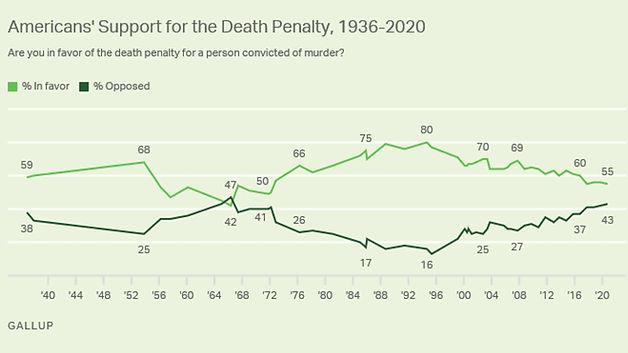 Public Opinion Gallup-Poll-2020.jpeg
