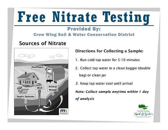 CW SWCD Nitrate Testing