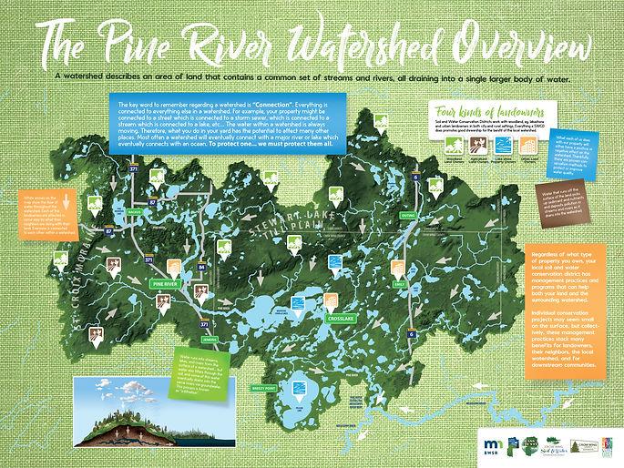 PineRiverWatershed_Poster1.jpg