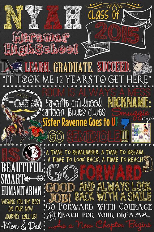 Unique graduation sign