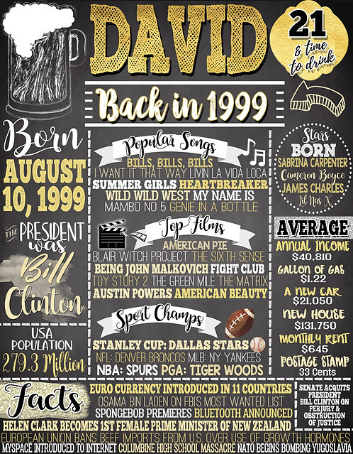 Beer Birthday 1999