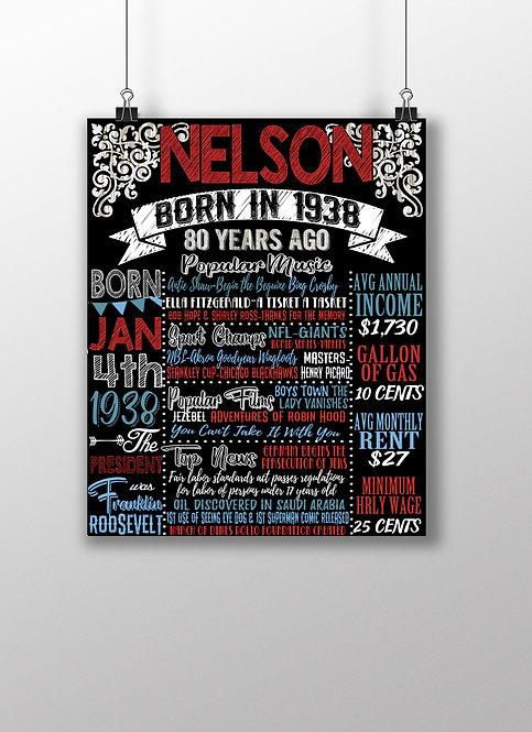 Born in 1938