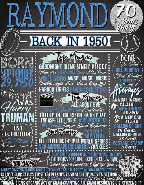 Blue 70th Decor For Men