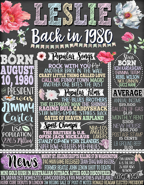 Floral 40th Birthday Decor