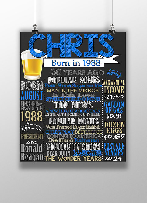 30th Birthday Party Themes & Signs