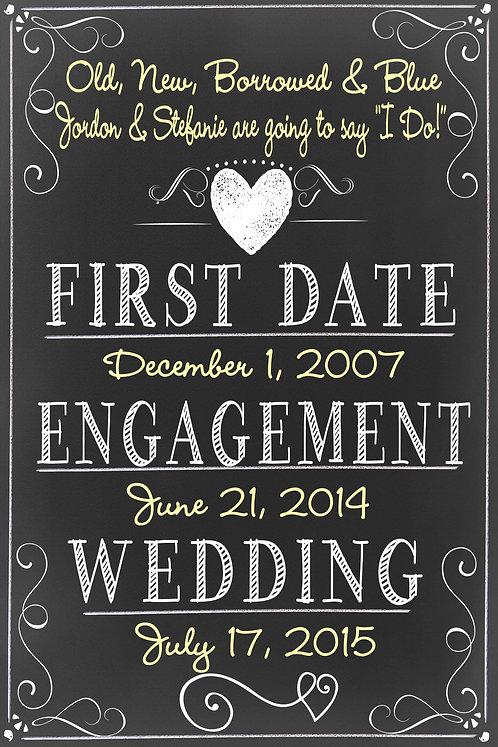 3 Important Dates