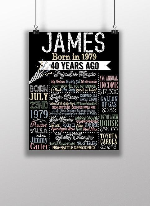 His 40th birthday gift