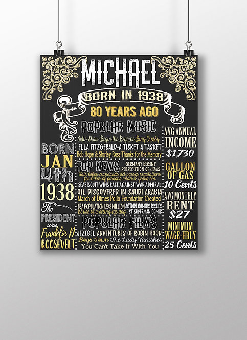 80th birthday party sign