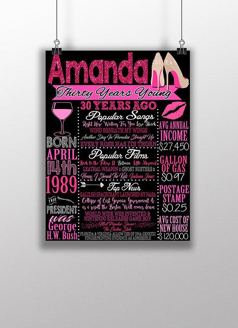 Sparkle Pink 30th Birthday