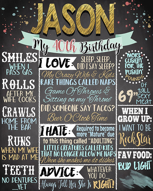 His Birthday Chalkboard Sign