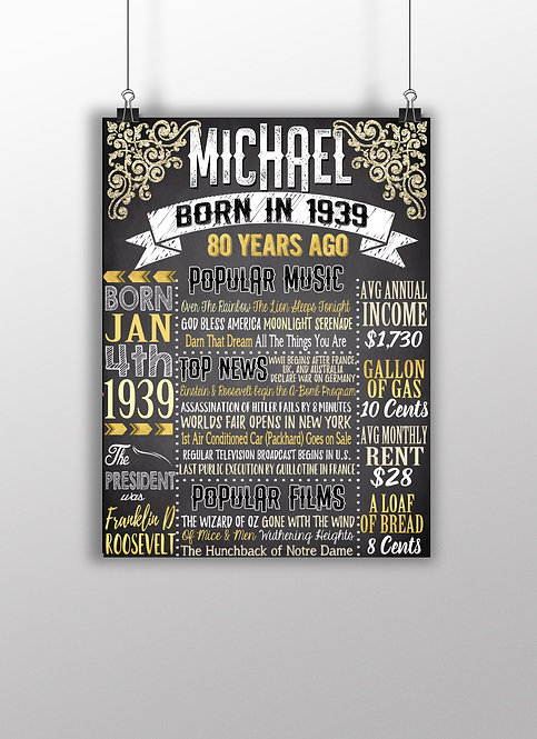 80th Birthday Board
