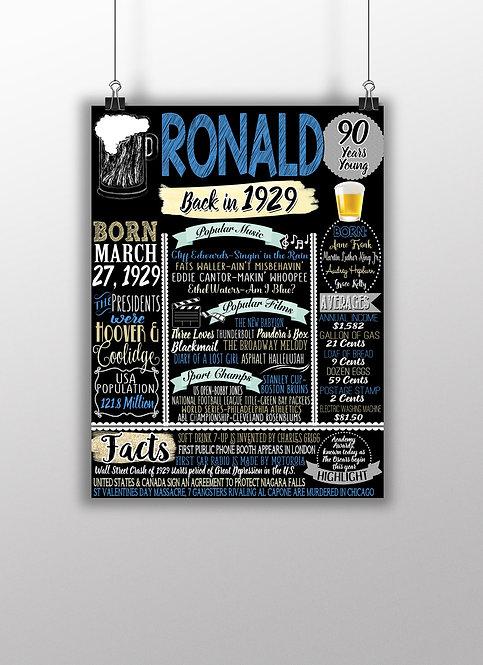 Born in 1929 Sign