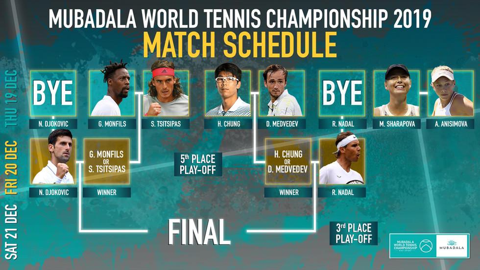 UAE's Mubadala World Tennis Championship 2020 Match Schedule Design and Identity