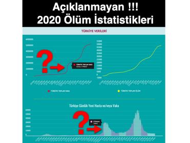 AÇIKLANMAYAN !!! 2020 Ölüm İstatistikleri