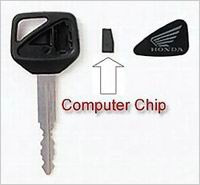 รูปแบบกุญแจของ Honda พร้อมระบบ H.I.S.S.