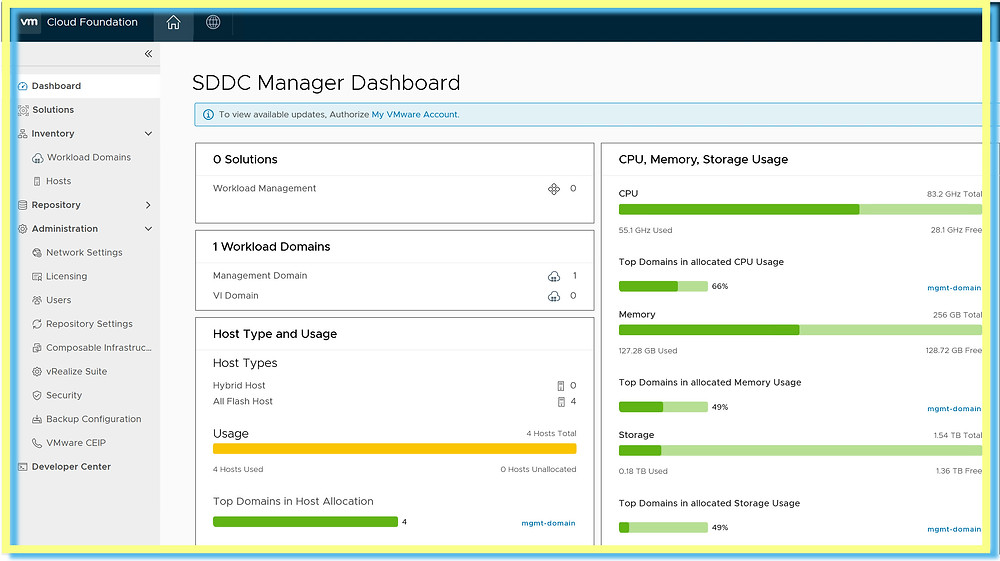 VMware SDDC Manager Dashboard
