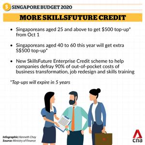 SkillsFuture Credit Top Up