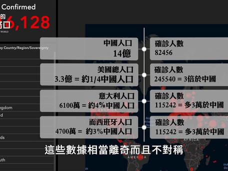 小心!病毒可「空氣」傳播;宣傳戰激怒各國,反共潮再起;台灣防疫外交,勿忘香港(2020.4.3)