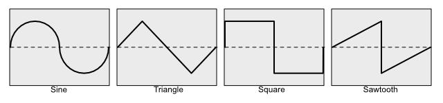 Sine Wave, Triangle Wave, Square Wave & Saw Wave
