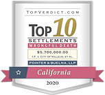 2020-top10-wrongful-death-settlements-ca