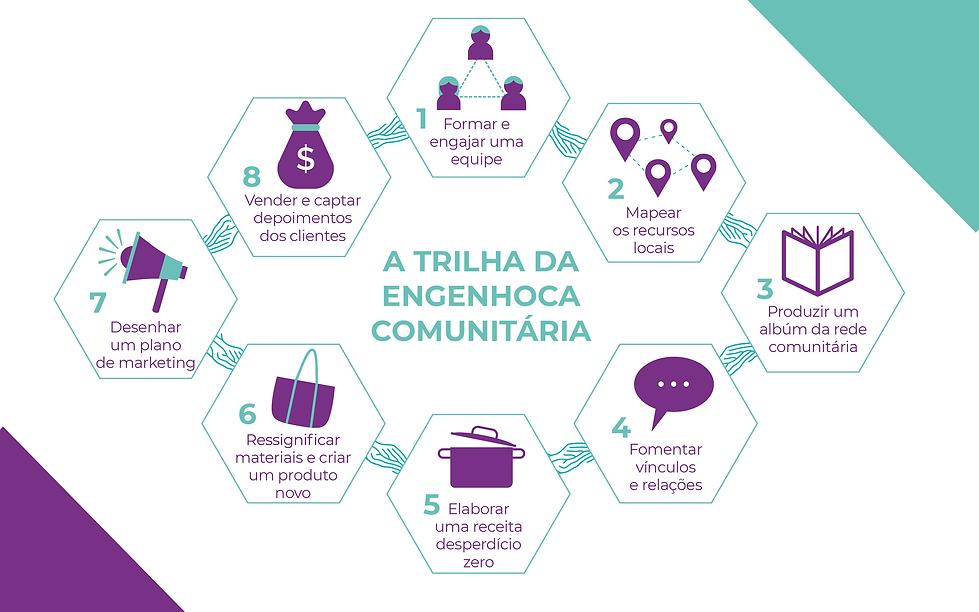 Trilha_Prancheta 1.png