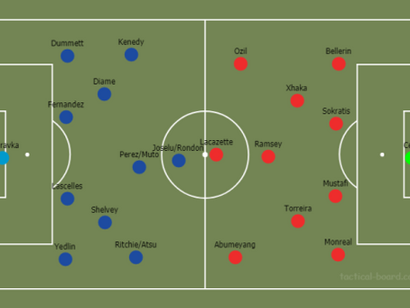 How Newcastle can beat Arsenal: Tactics Preview