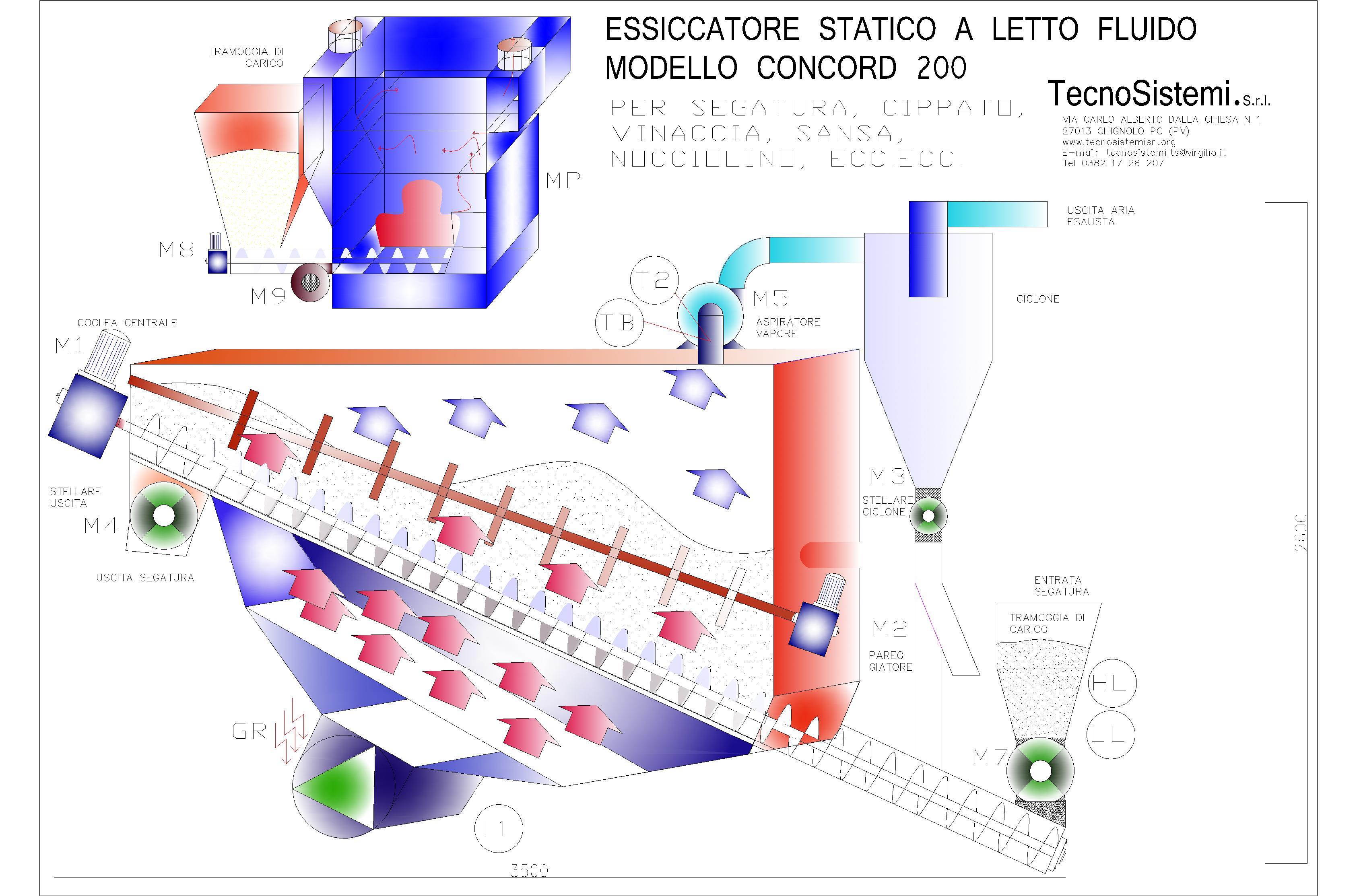 ESSICCATORE COCLEA200