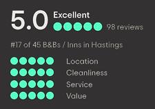tripadvisor rating.png