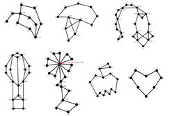 Connect the Dots Answers