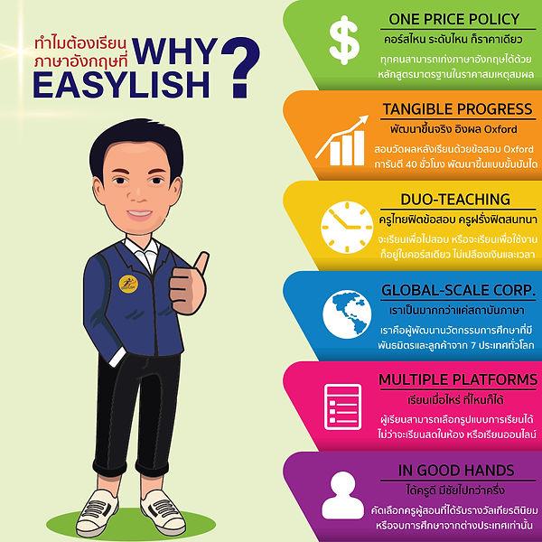 Why Easylish-01.jpg