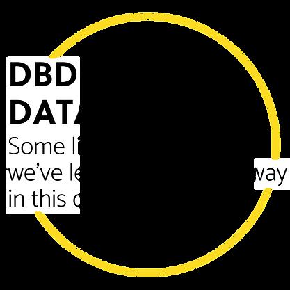 DBD Data Hacks.png