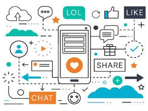 How To Increase Social Media Return On Investment