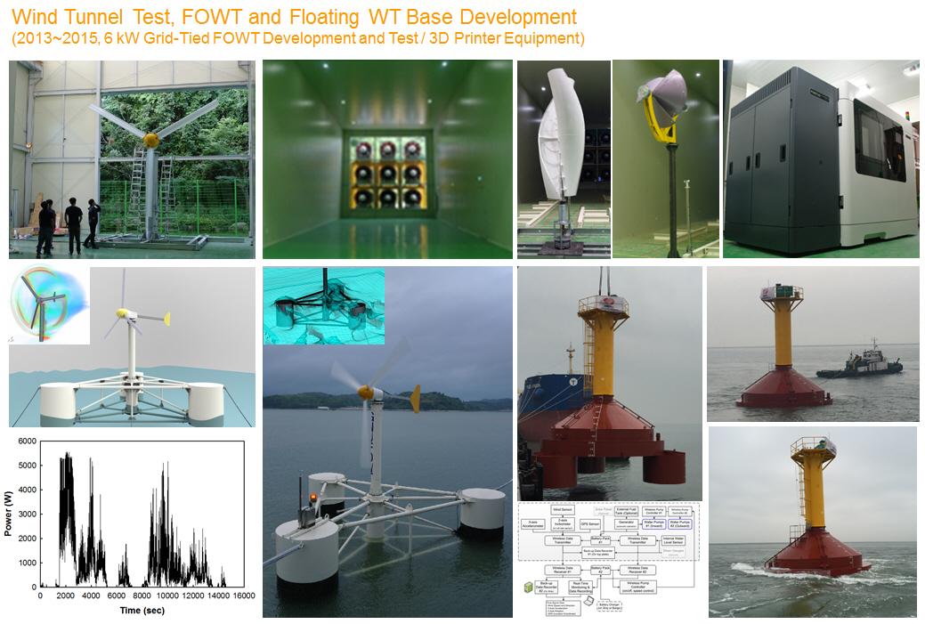 2015_FOWT Ocean Test