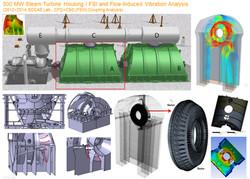 2013_Doosan Steam Turbine Housing FIV