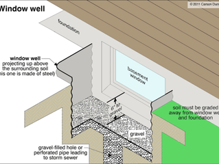 Bringing the Sunshine In and Keeping the Water Out – How to Maintain Your Window Wells