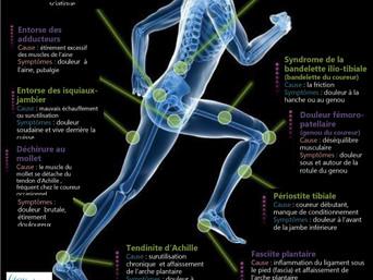 La course à pied : les blessures fréquentes