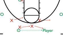 Basketball Decision Making: Recognizing and Creating Opportunities to Drive