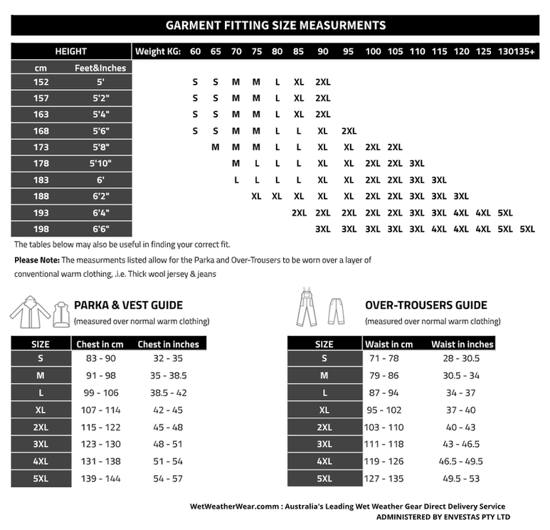 Wet Weather Gear sizing chart summary.pn
