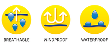 breathable windproof waterproof icon rou